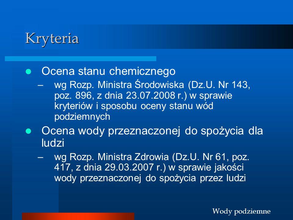 Kryteria Ocena stanu chemicznego