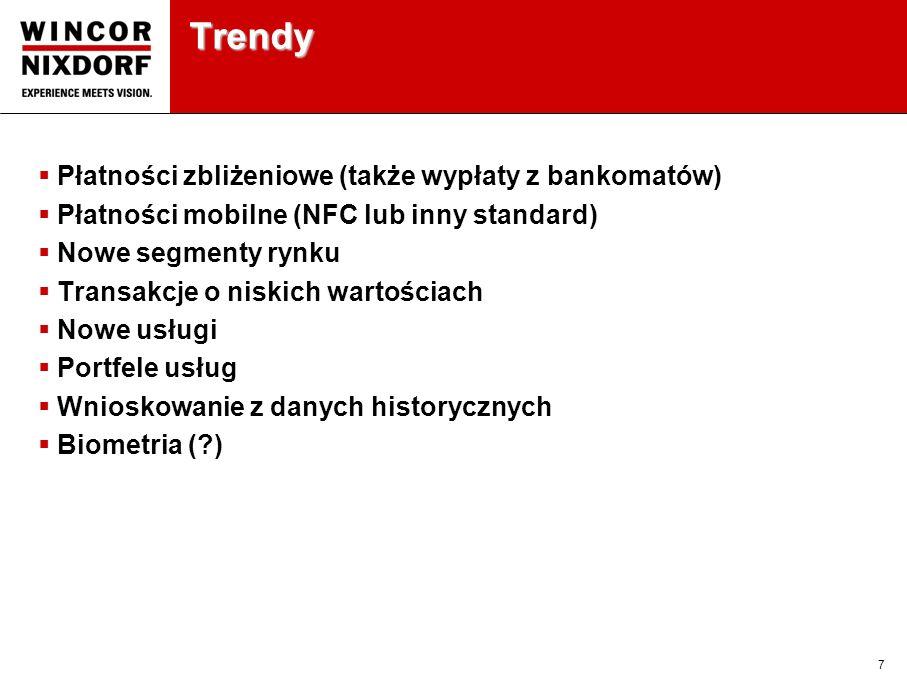 Trendy Płatności zbliżeniowe (także wypłaty z bankomatów)
