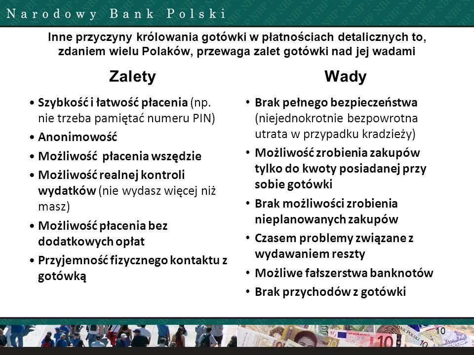Inne przyczyny królowania gotówki w płatnościach detalicznych to, zdaniem wielu Polaków, przewaga zalet gotówki nad jej wadami