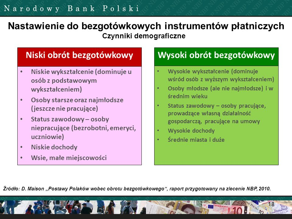 Nastawienie do bezgotówkowych instrumentów płatniczych