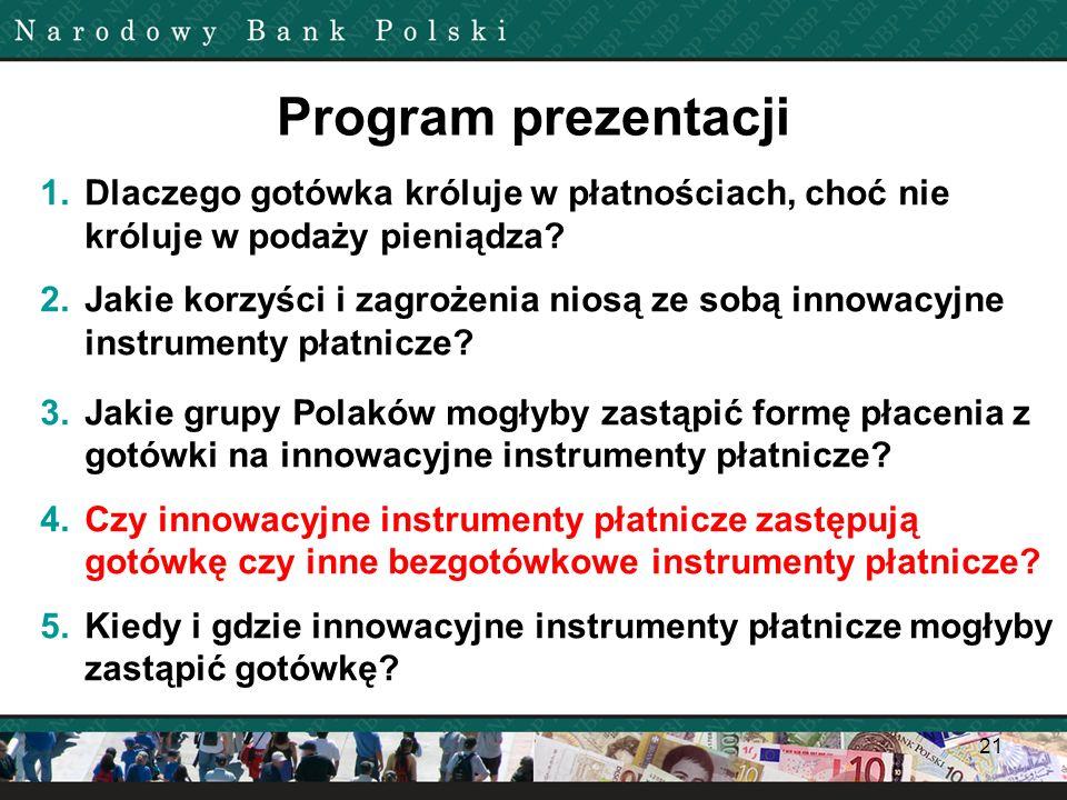 Program prezentacji Dlaczego gotówka króluje w płatnościach, choć nie króluje w podaży pieniądza