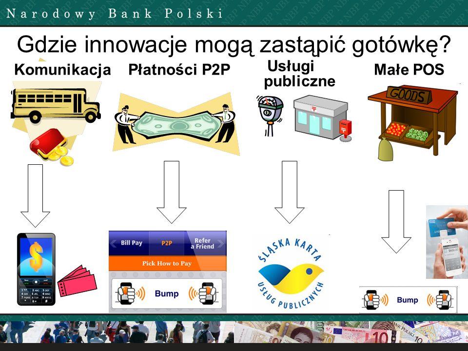 Gdzie innowacje mogą zastąpić gotówkę