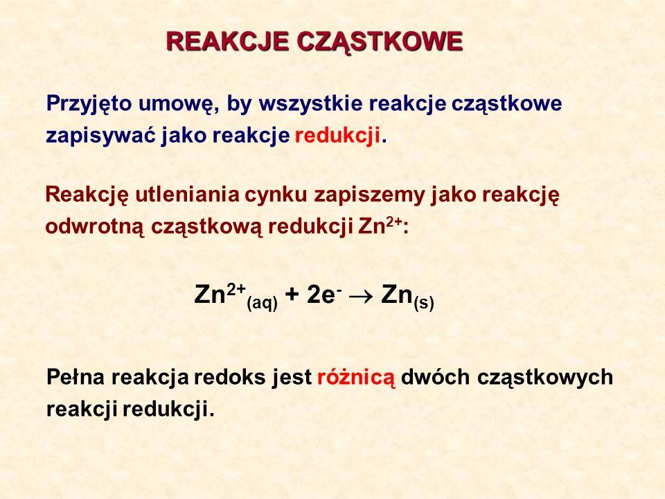 REAKCJE CZĄSTKOWE Zn2+(aq) + 2e-  Zn(s)