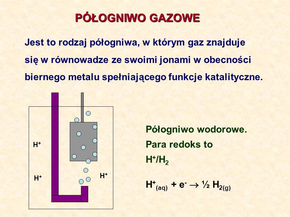 PÓŁOGNIWO GAZOWE Jest to rodzaj półogniwa, w którym gaz znajduje