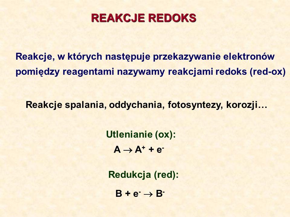 REAKCJE REDOKS Reakcje, w których następuje przekazywanie elektronów