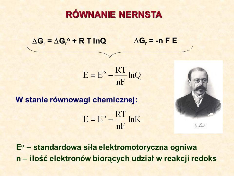 RÓWNANIE NERNSTA Gr = Gro + R T lnQ Gr = -n F E