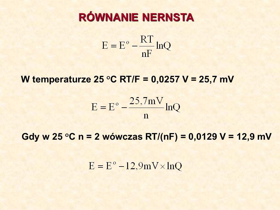 RÓWNANIE NERNSTA W temperaturze 25 oC RT/F = 0,0257 V = 25,7 mV