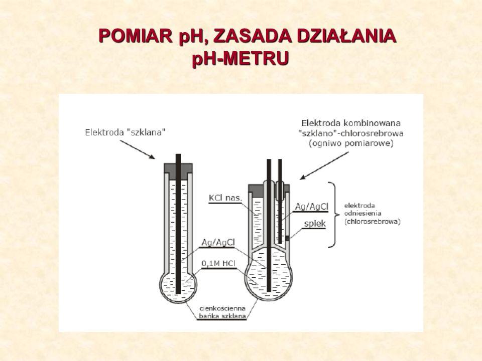 POMIAR pH, ZASADA DZIAŁANIA