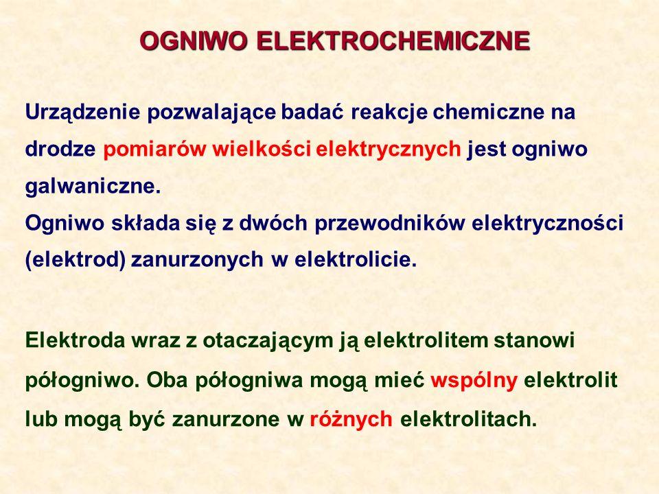 OGNIWO ELEKTROCHEMICZNE