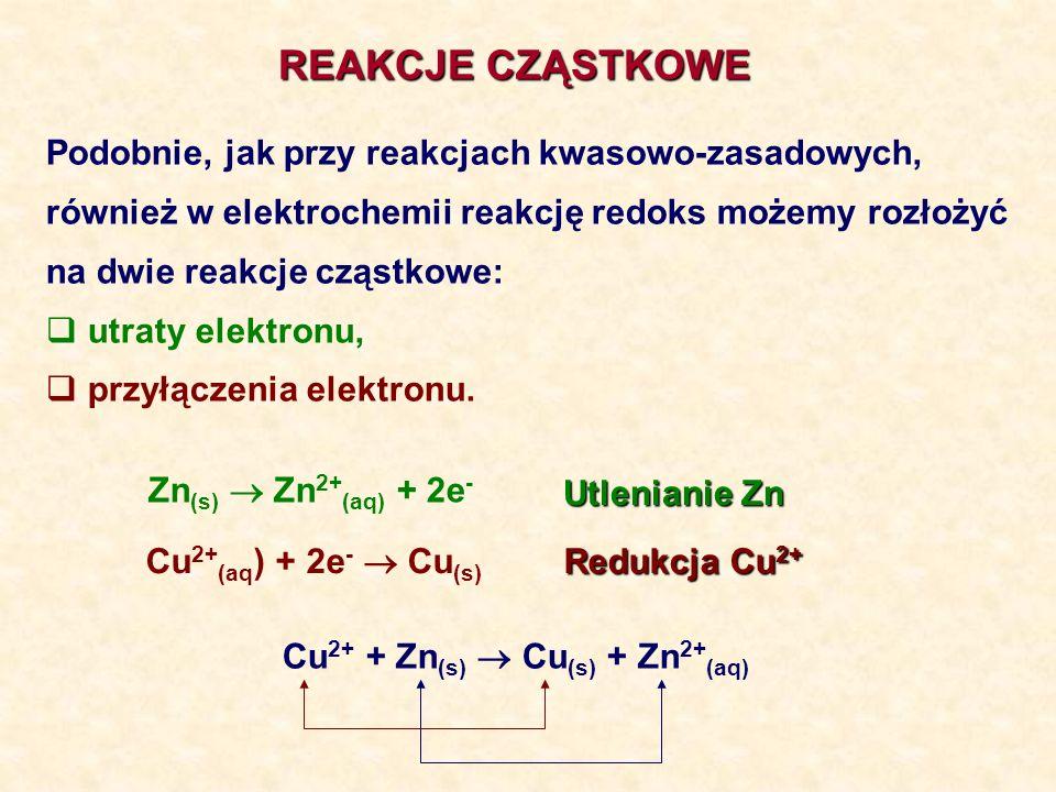 REAKCJE CZĄSTKOWE Podobnie, jak przy reakcjach kwasowo-zasadowych,