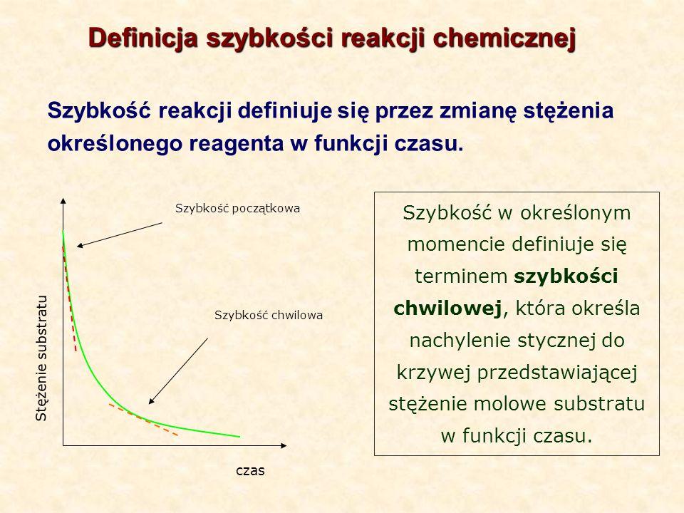 Definicja szybkości reakcji chemicznej