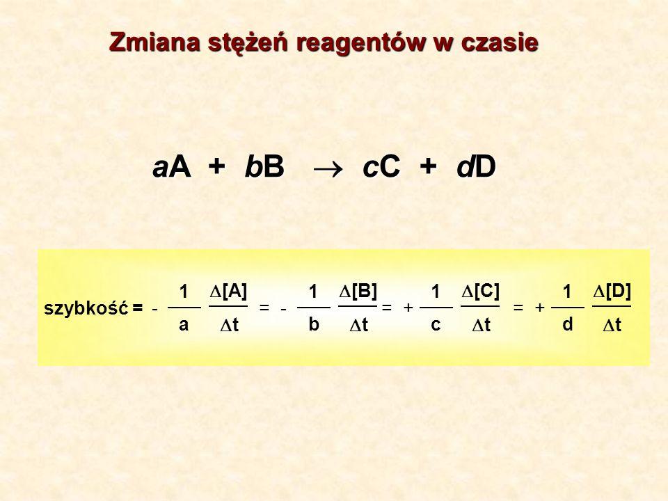 aA + bB  cC + dD Zmiana stężeń reagentów w czasie szybkość = 1 a -