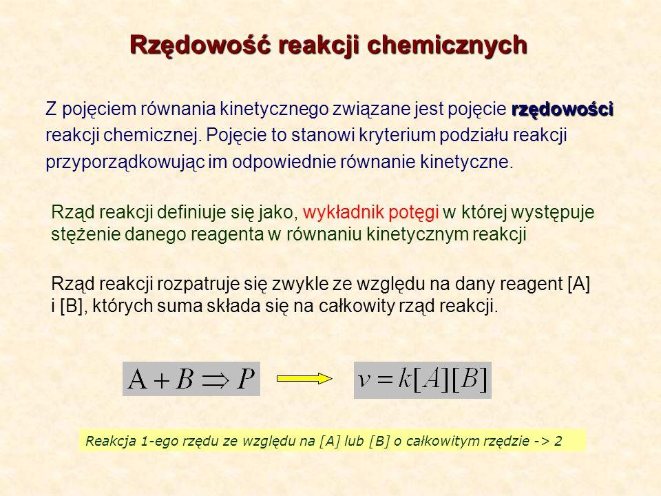 Rzędowość reakcji chemicznych