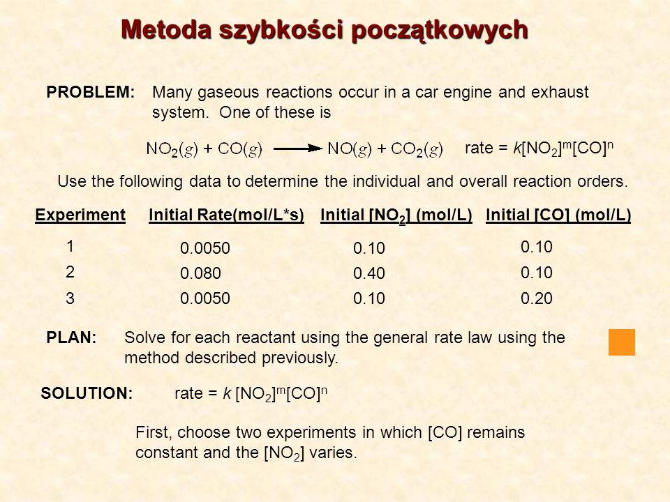 Metoda szybkości początkowych