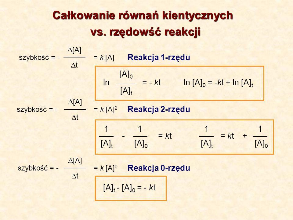 Całkowanie równań kientycznych vs. rzędowść reakcji