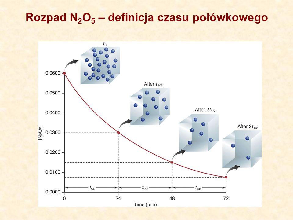 Rozpad N2O5 – definicja czasu połówkowego