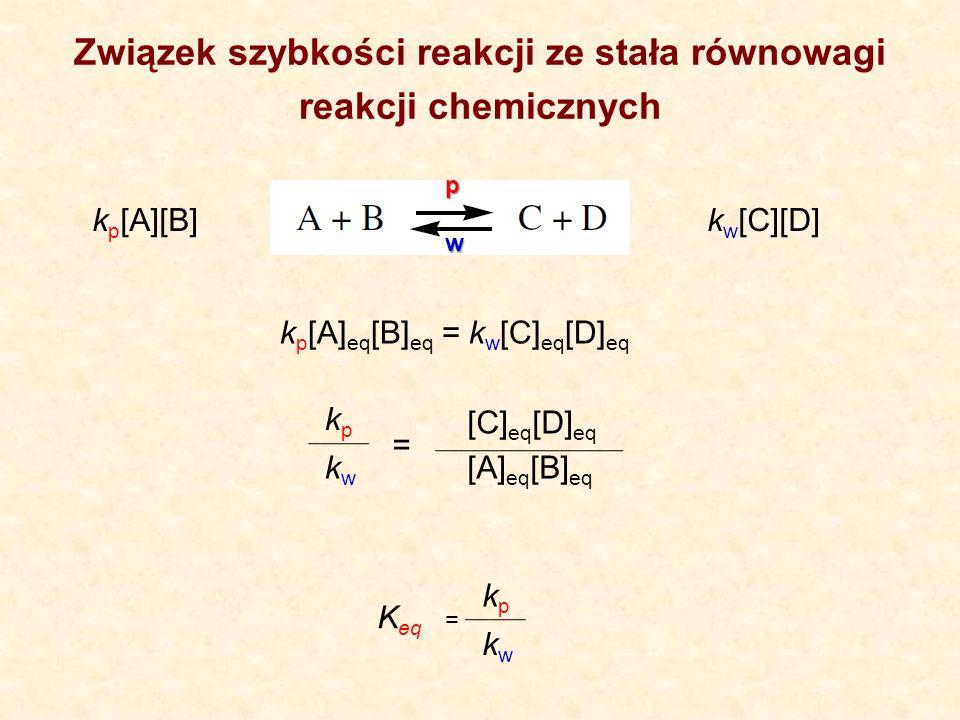 Związek szybkości reakcji ze stała równowagi reakcji chemicznych