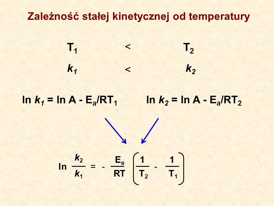 T1 T2 Zależność stałej kinetycznej od temperatury < k1 < k2