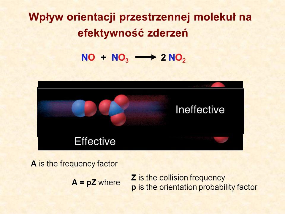 Wpływ orientacji przestrzennej molekuł na efektywność zderzeń
