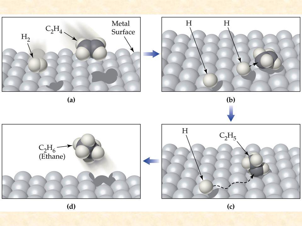 Figure: 12-18 Title: Heterogeneous Catalysis. Caption: