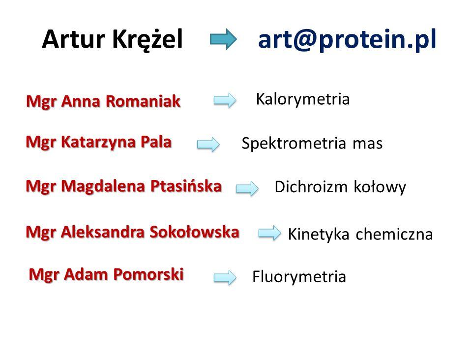 Artur Krężel art@protein.pl Mgr Anna Romaniak Kalorymetria