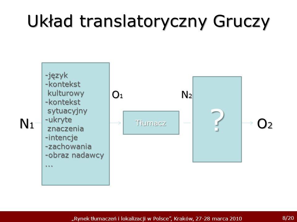 Układ translatoryczny Gruczy