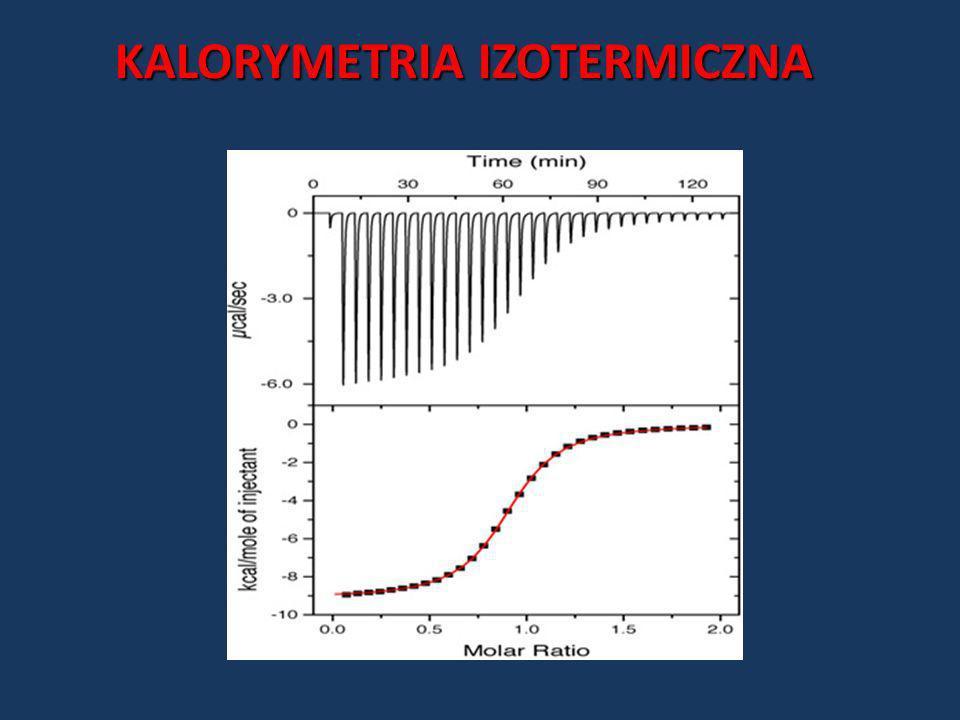 KALORYMETRIA IZOTERMICZNA