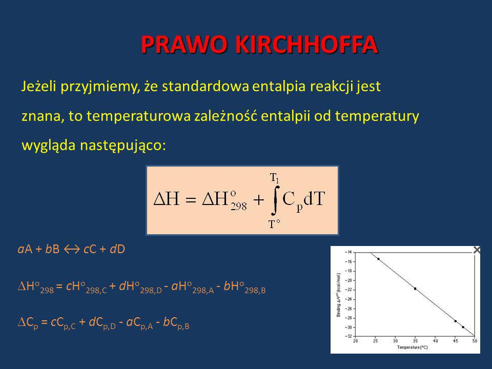 PRAWO KIRCHHOFFAJeżeli przyjmiemy, że standardowa entalpia reakcji jest. znana, to temperaturowa zależność entalpii od temperatury.