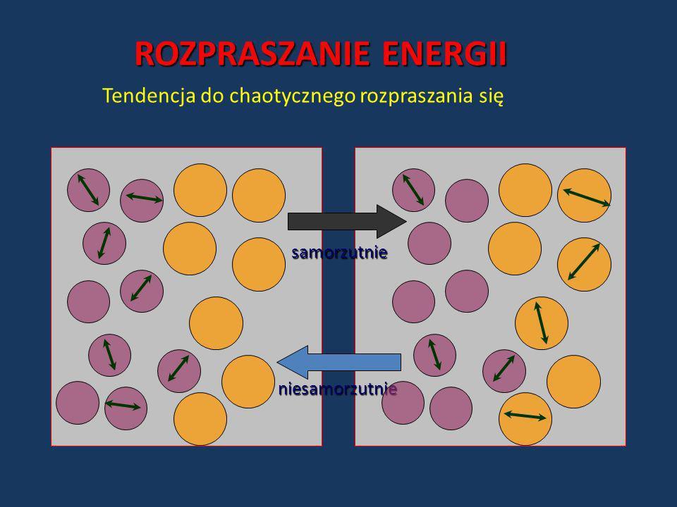 ROZPRASZANIE ENERGII Tendencja do chaotycznego rozpraszania się