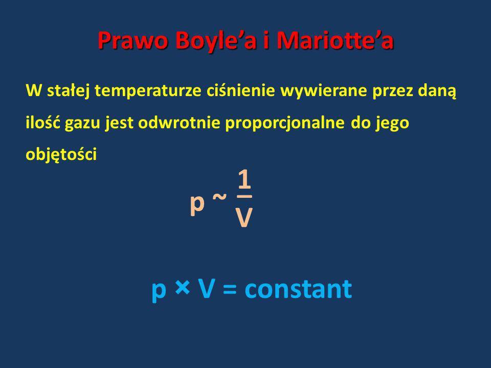 1 _ p ~ V p × V = constant Prawo Boyle'a i Mariotte'a