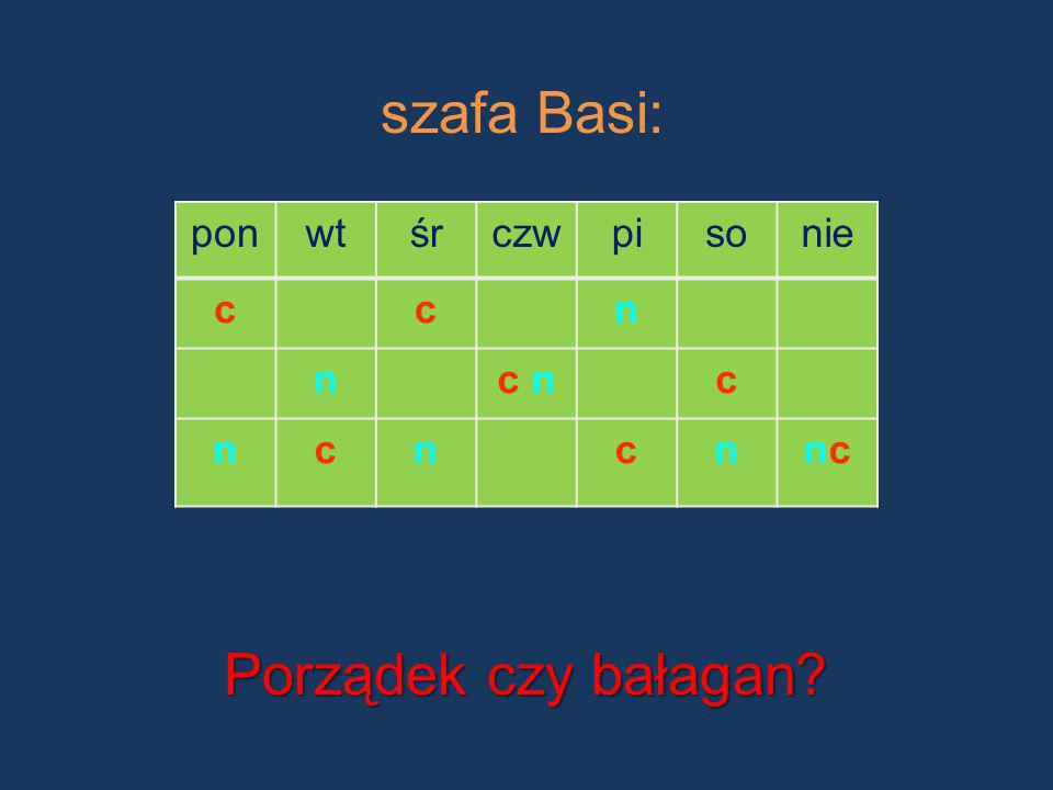 szafa Basi: pon wt śr czw pi so nie c n c n nc Porządek czy bałagan
