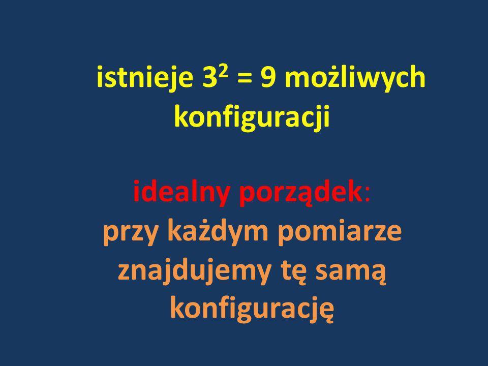 istnieje 32 = 9 możliwych konfiguracji idealny porządek: przy każdym pomiarze znajdujemy tę samą konfigurację