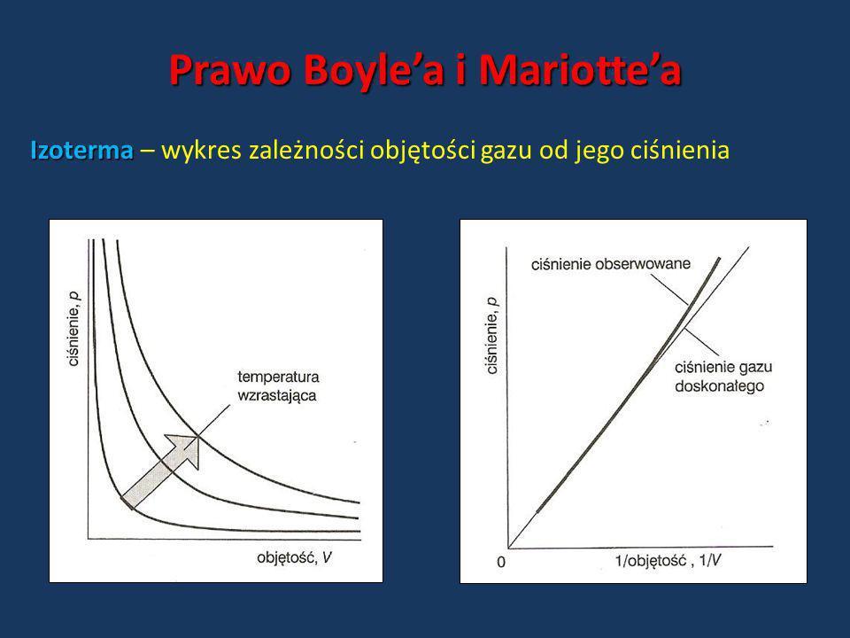 Prawo Boyle'a i Mariotte'a