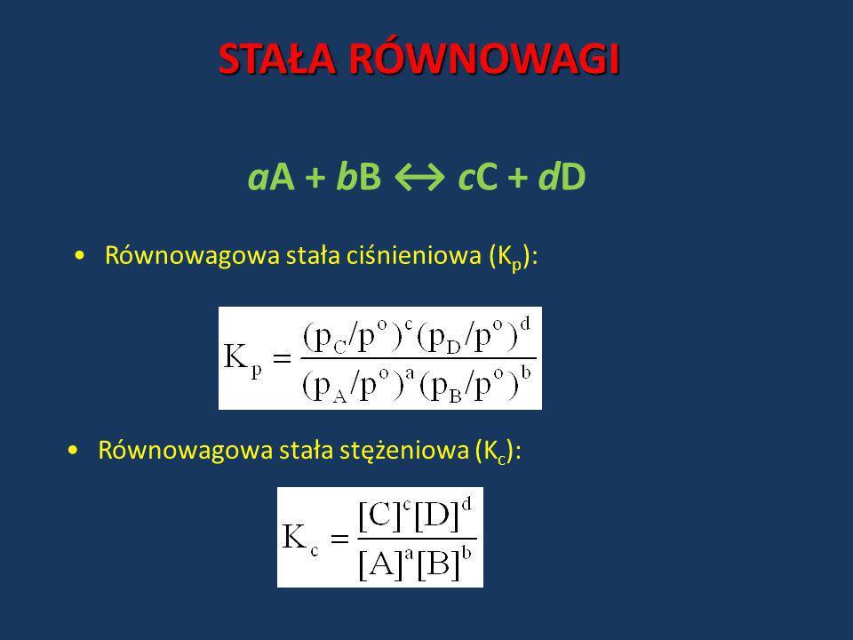 STAŁA RÓWNOWAGI aA + bB ↔ cC + dD Równowagowa stała ciśnieniowa (Kp):