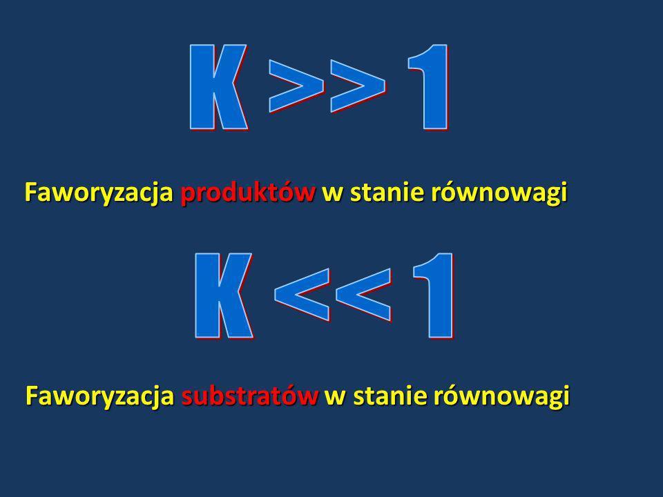 K >> 1 K << 1 Faworyzacja produktów w stanie równowagi