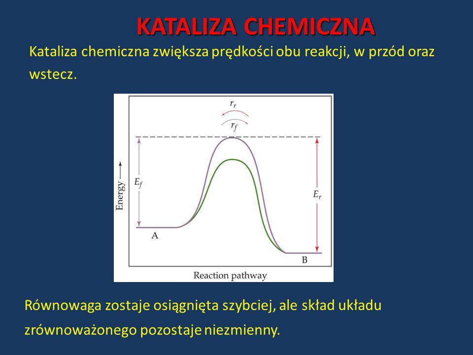 KATALIZA CHEMICZNA Kataliza chemiczna zwiększa prędkości obu reakcji, w przód oraz wstecz.