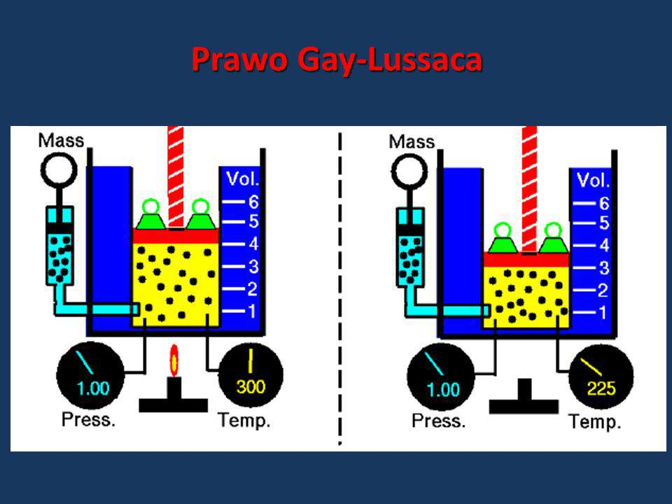 Prawo Gay-Lussaca