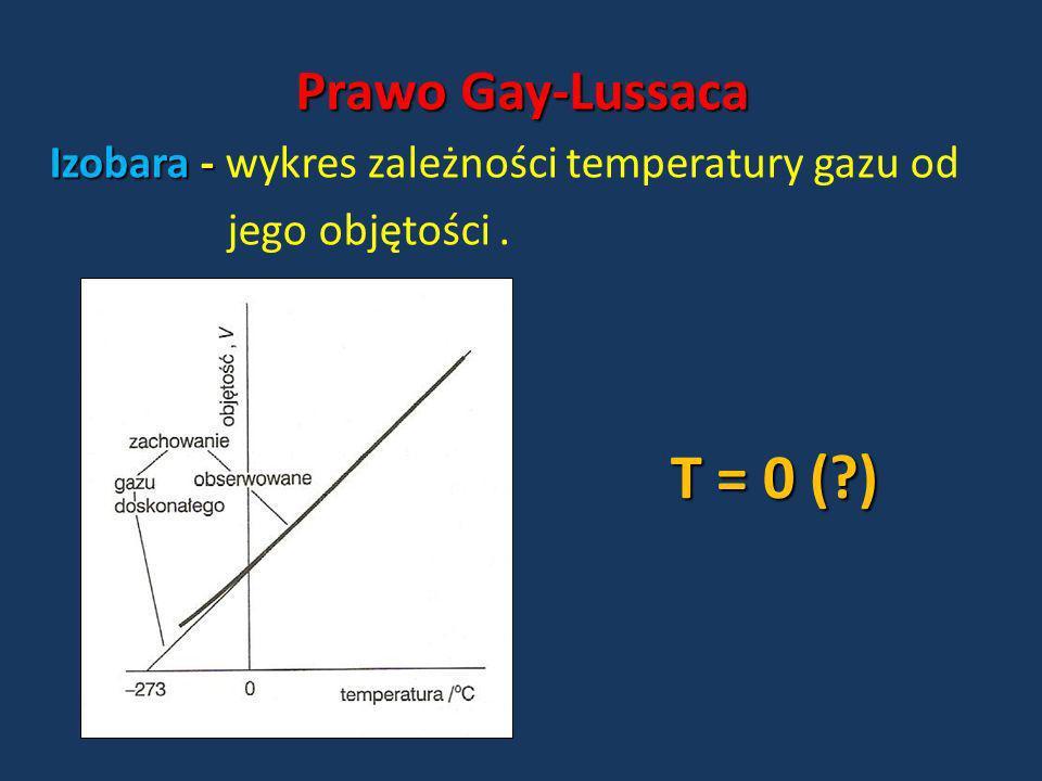 T = 0 ( ) Prawo Gay-Lussaca