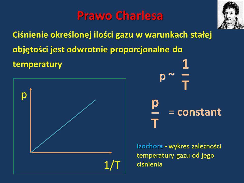 1 _ T p _ T Prawo Charlesa p ~ p = constant 1/T