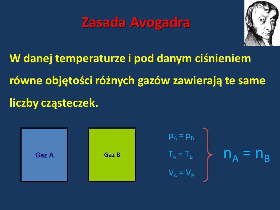 Zasada Avogadra W danej temperaturze i pod danym ciśnieniem równe objętości różnych gazów zawierają te same liczby cząsteczek.