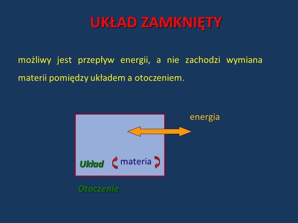 UKŁAD ZAMKNIĘTYmożliwy jest przepływ energii, a nie zachodzi wymiana materii pomiędzy układem a otoczeniem.