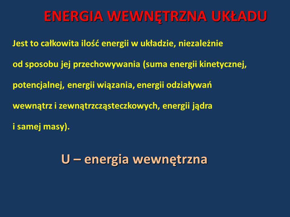 ENERGIA WEWNĘTRZNA UKŁADU