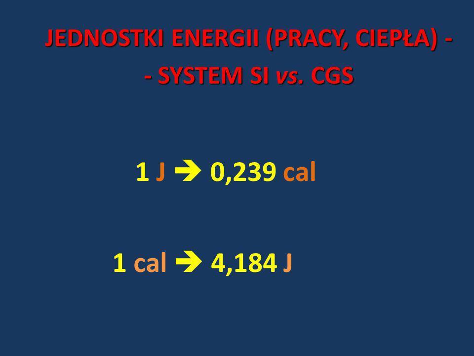 JEDNOSTKI ENERGII (PRACY, CIEPŁA) -