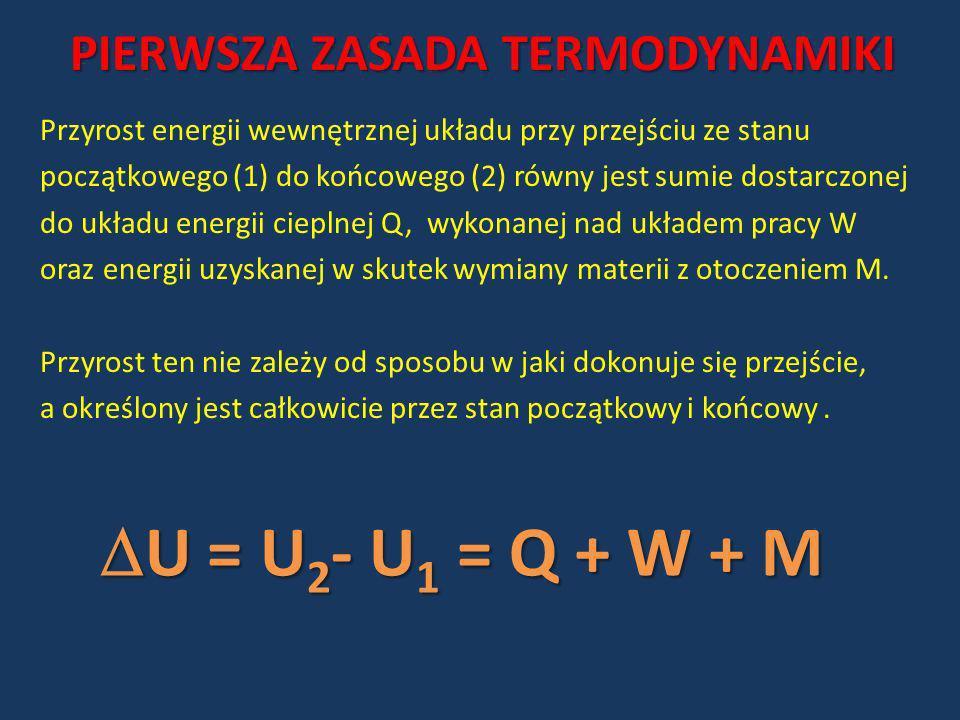 U = U2- U1 = Q + W + M PIERWSZA ZASADA TERMODYNAMIKI