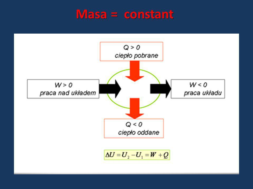 Masa = constant