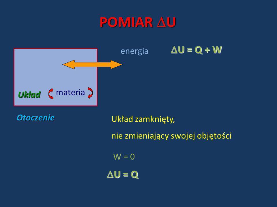 POMIAR U U = Q + W U = Q energia materia Układ Układ zamknięty,