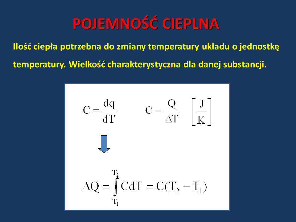 POJEMNOŚĆ CIEPLNA Ilość ciepła potrzebna do zmiany temperatury układu o jednostkę temperatury.