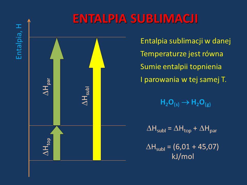 ENTALPIA SUBLIMACJI Entalpia, H Entalpia sublimacji w danej