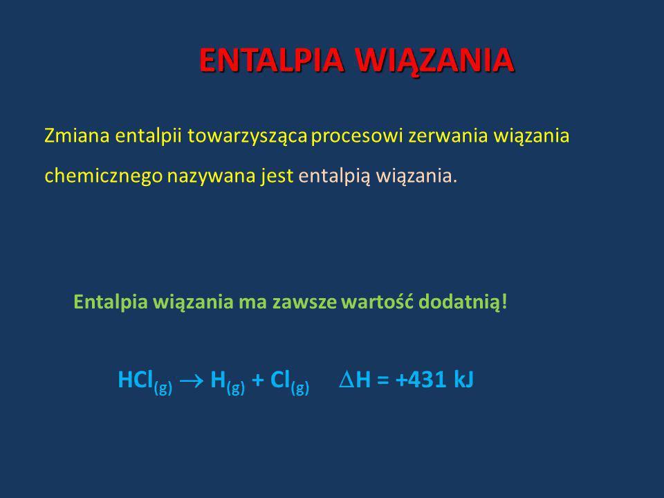 ENTALPIA WIĄZANIA HCl(g)  H(g) + Cl(g) H = +431 kJ