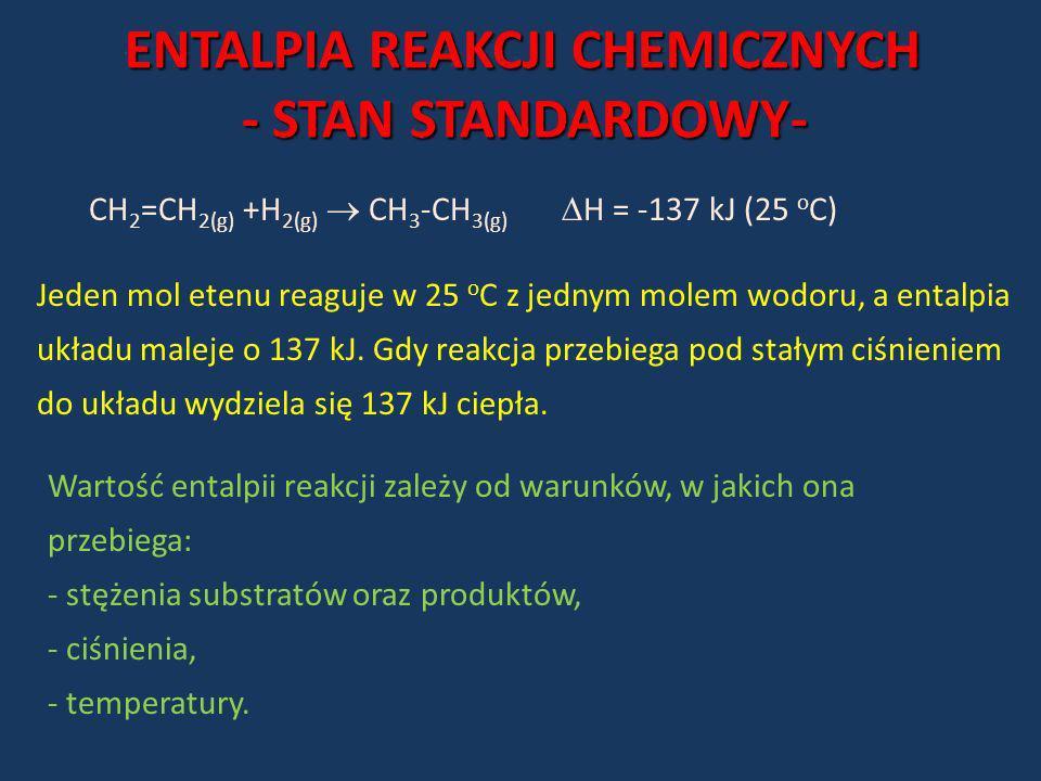 ENTALPIA REAKCJI CHEMICZNYCH - STAN STANDARDOWY-